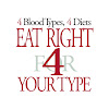 BloodType Diet