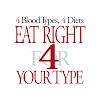 BloodType Diet