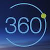 weathertrends360