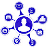 Internet of Things Privacy Forum