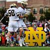Notre Dame Lacrosse