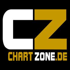Chart Zone