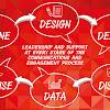 Scarlet Design Group