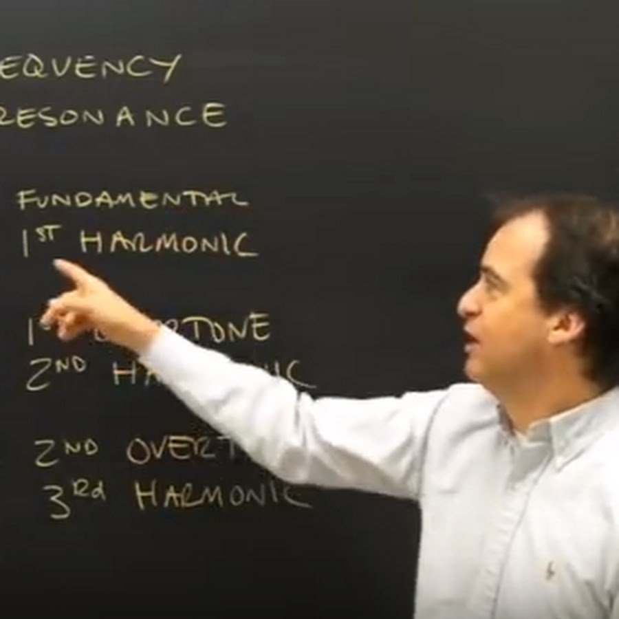 SUNY  Regents High School Physics Exam Formulas