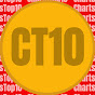 Charts Top Ten (chartstopten)