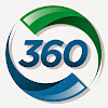 360incentives
