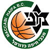 Maccabi Hunter Haifa B.C.