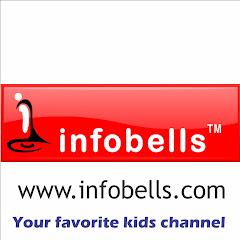 Cover Profil Infobells