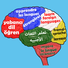 the importance of learning a foreign language for the future citizens of kentucky Learning a foreign language is tough and involves a lot of brain exercise 4 on the individual level, it improves personality and increases your sense of self worth whether you learn a language for a specific reason or you are out of interest, learning a foreign language will lead to long-term success.