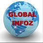 WWE Global InfoZ