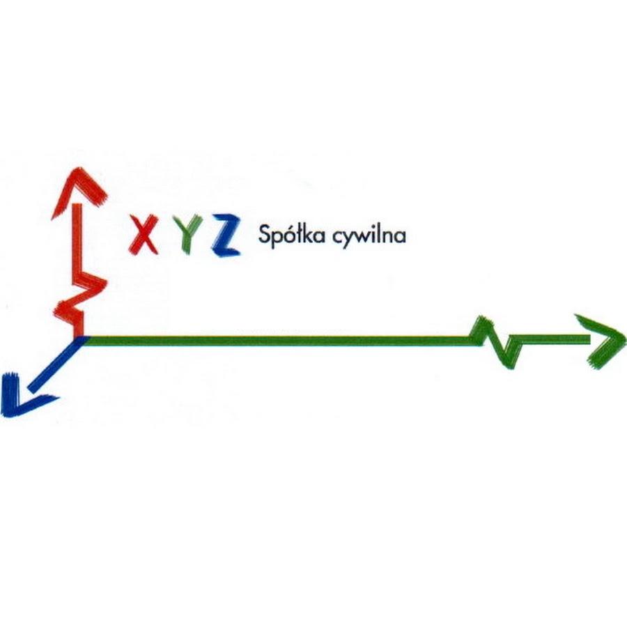 XYZ Spółka Cywilna