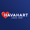 Havahart®—Animal Traps and Animal Repellents