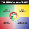 freedomnationunited