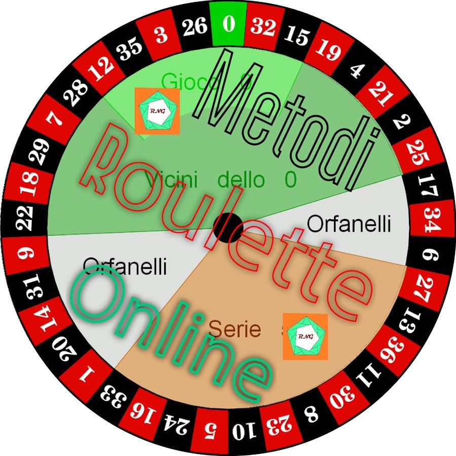 Sistemi roulette online roulette pokemon app