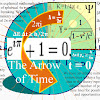 An artist theory on the physics of 'Time' as a physical process. Quantum Atom Theory