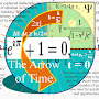Dyslexic Artist Theory on the Physics of 'Time'