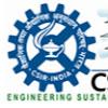 CSIR-SERC ICTD