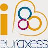 EURAXESS Brazil