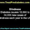 treatprediabetes