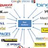 Top SEO Companies Florida