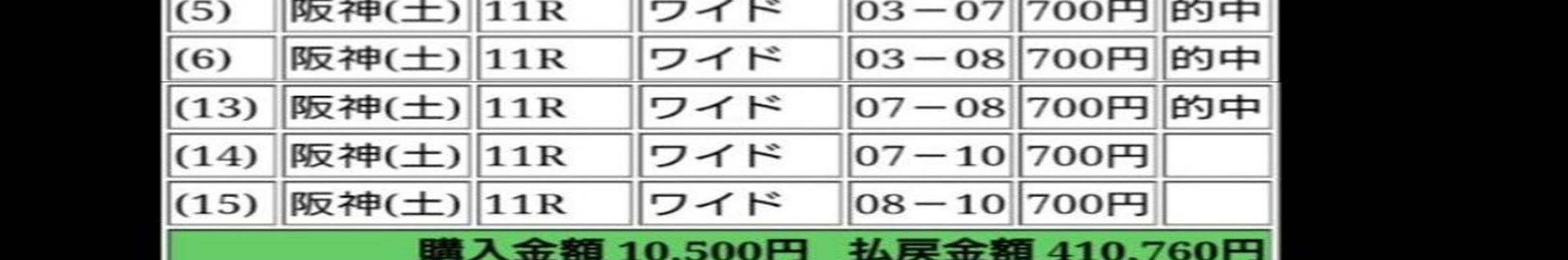 競馬 ライブ 佐賀