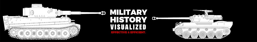 Military History Visualized Banner