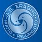 Gruppo Sportivo Aragno