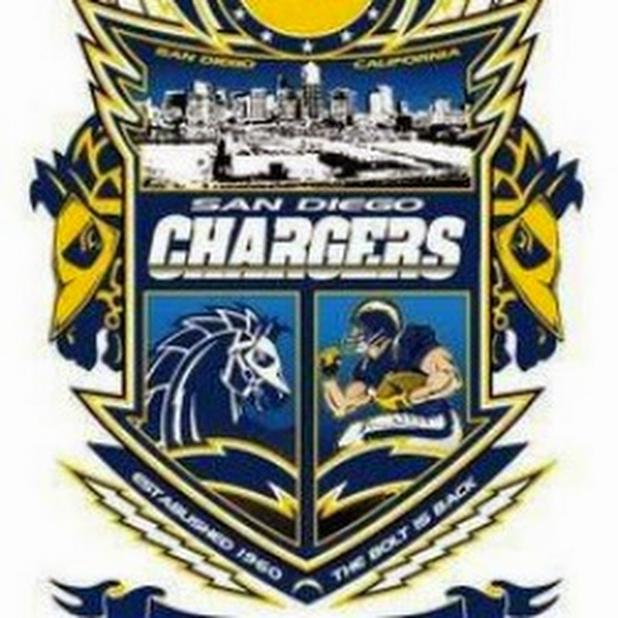 San Diego Chargers Channel: Chargers Nation