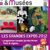 Galerie Musées