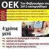 ΣΥΛΛΟΓΟΣ ΟΕΚ