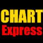 ChartExpress