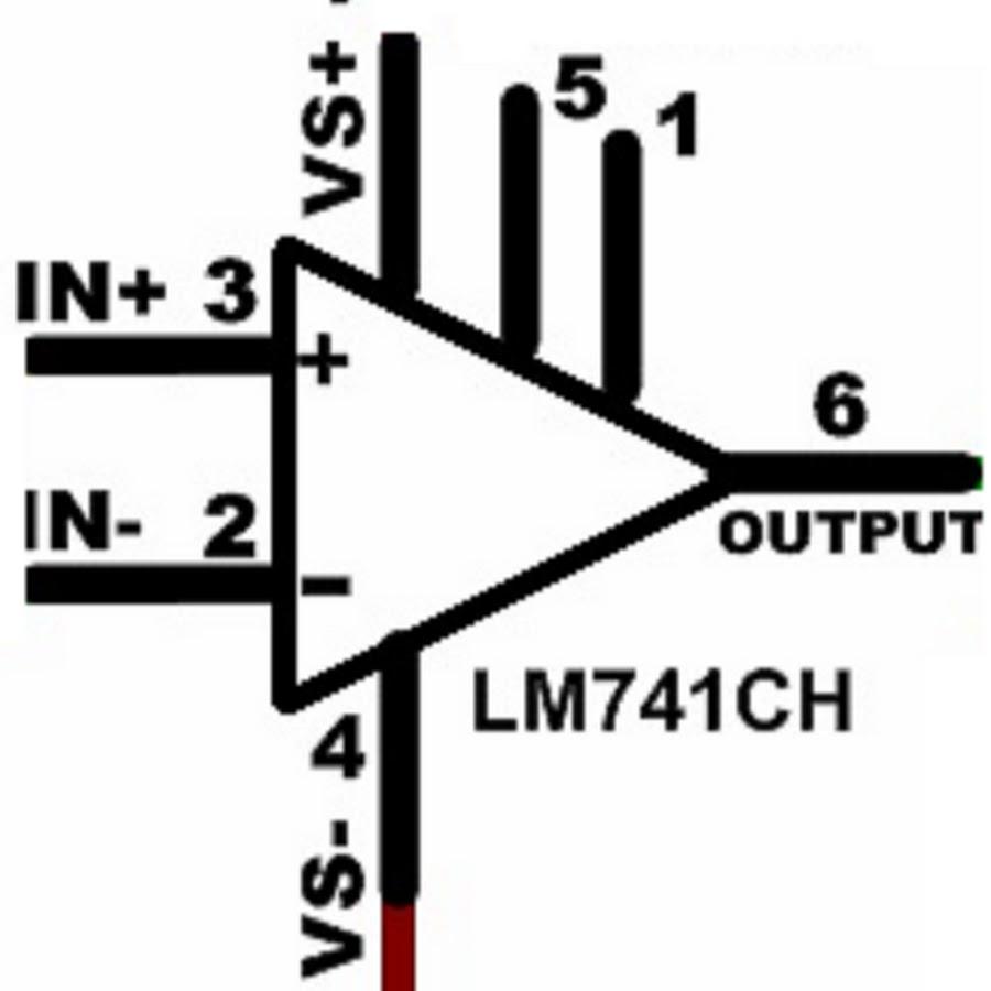 iamtechnical com