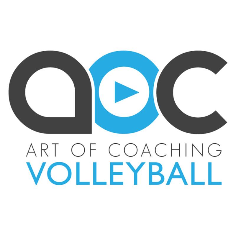 Aocvb YouTube channel image