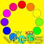 DIY Kid Videos