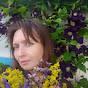 Людмила Федюкова