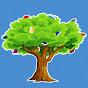 Árvore do Saber