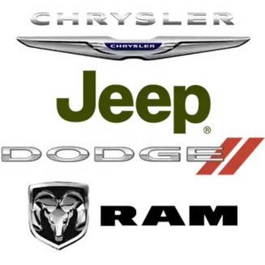 All American Chrysler Jeep Dodge Ram Fiat Of San Angelo