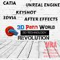 3D PANN WORLD