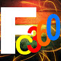 Factscorner360