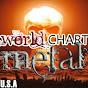 MetalWorldChart
