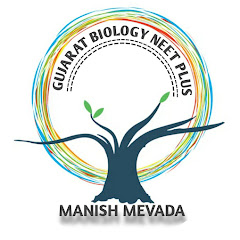 Gujarat Biology - NEET PLUS
