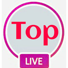IMO LIVE Channel Analysis & Online Video Statistics | Vidooly