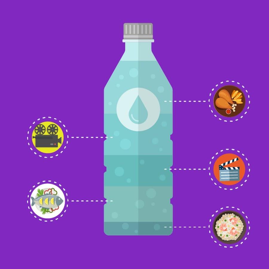 Water Bottle Quarter Prank: Trending Water Bottle
