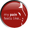 my pain feels like...
