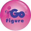 IGO Figure Inc.