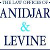 Anidjar And Levine