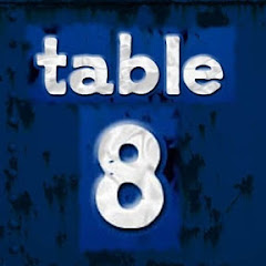 Table 8 Productions