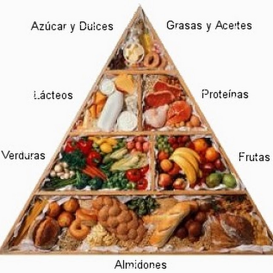 calcular metabolismo basal vitonica Natural
