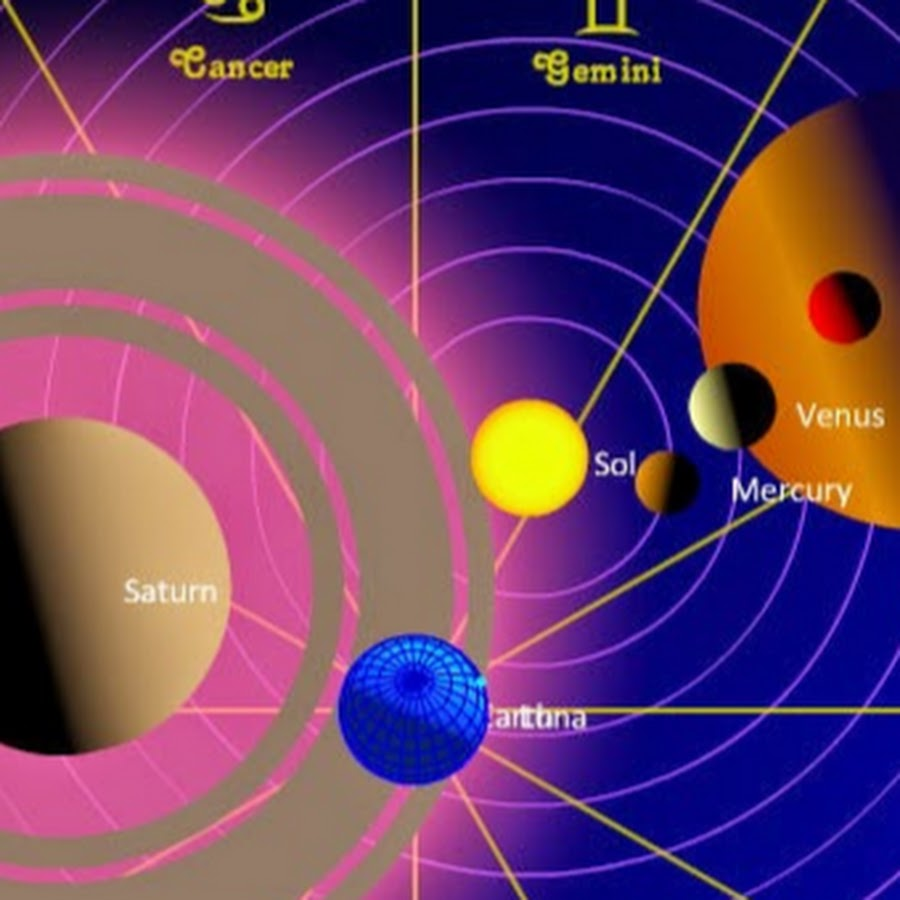 the planets today a live view of the solar system - 900×900