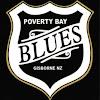 PovertyBayBlues
